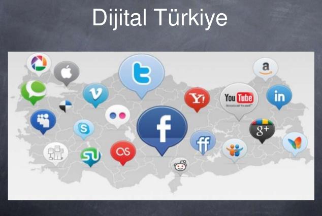 Ilhan özel tarafından hazırlanan dijital reklam dünyası