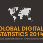 Sosyal Medya, İnternet ve Mobil Kullanımı 2014 (Sunum)