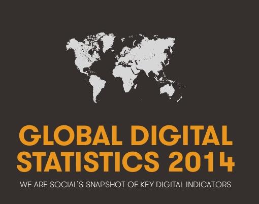 Sosyal Medya, İnternet ve Mobil Kullanımı 2014